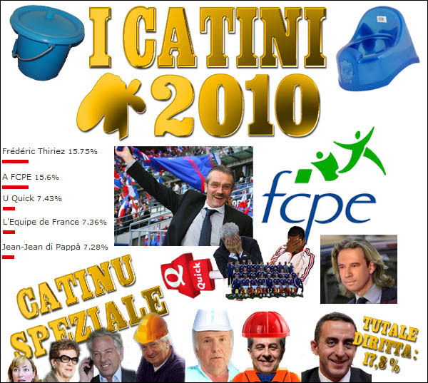 Catini 2010 : And the winners are...