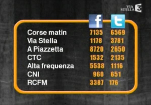 A Piazzetta face menu bè ch'Obama ma...