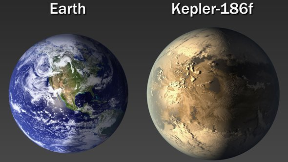 Un pianeta abitèvule simile à a terra... à quale ci mandemu ?