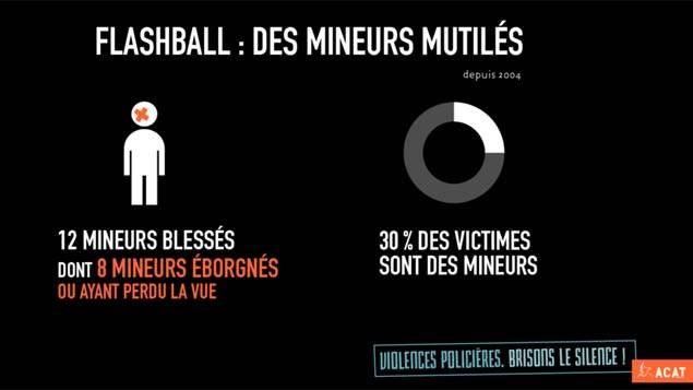Una ONG francese dinunzia l'utilizazione di u Flash-Ball è l'impunità di a pulizza