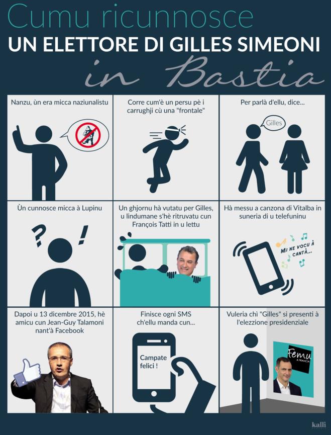 Cumu ricunnosce... un elettore di Gilles Simeoni in Bastia