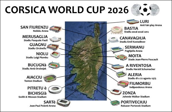 Chì fà per organizà a cuppa di u mondu in Corsica ?